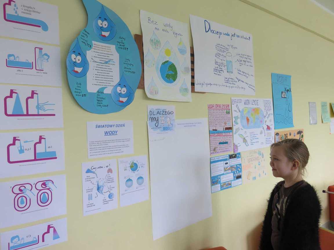 Nagrodzone Plakaty Oszczędzaj Wodę Szkolne Blogi
