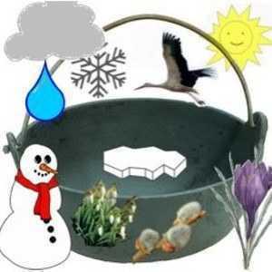 Znalezione obrazy dla zapytania: marcowa pogoda ilustracja